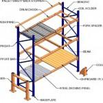 Safety-barrier-Column-Guard